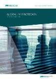 Global HR Factbook