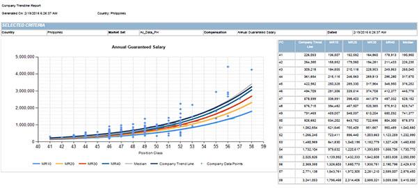 Company Trend Line Analysis image