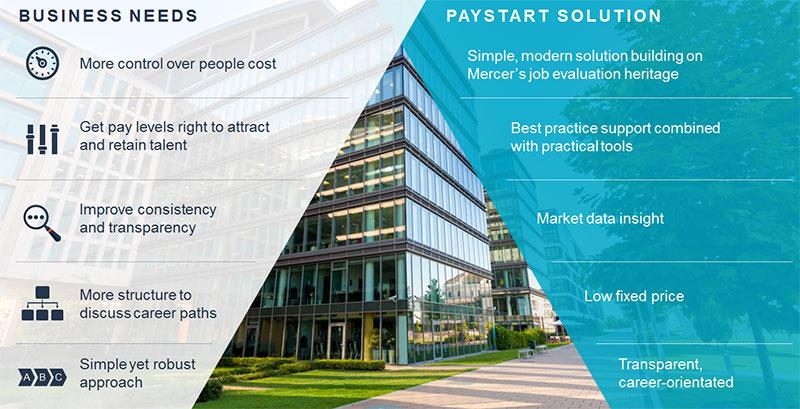 Paystart Solution