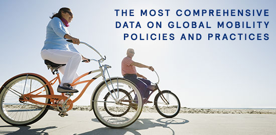 The most comprehensive data on global mobility policies and practices