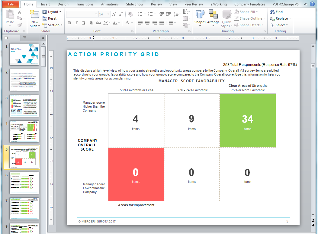 Employee engagement survey results delivered in powerpoint