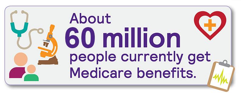 60 million people get Medicare benefits infographic