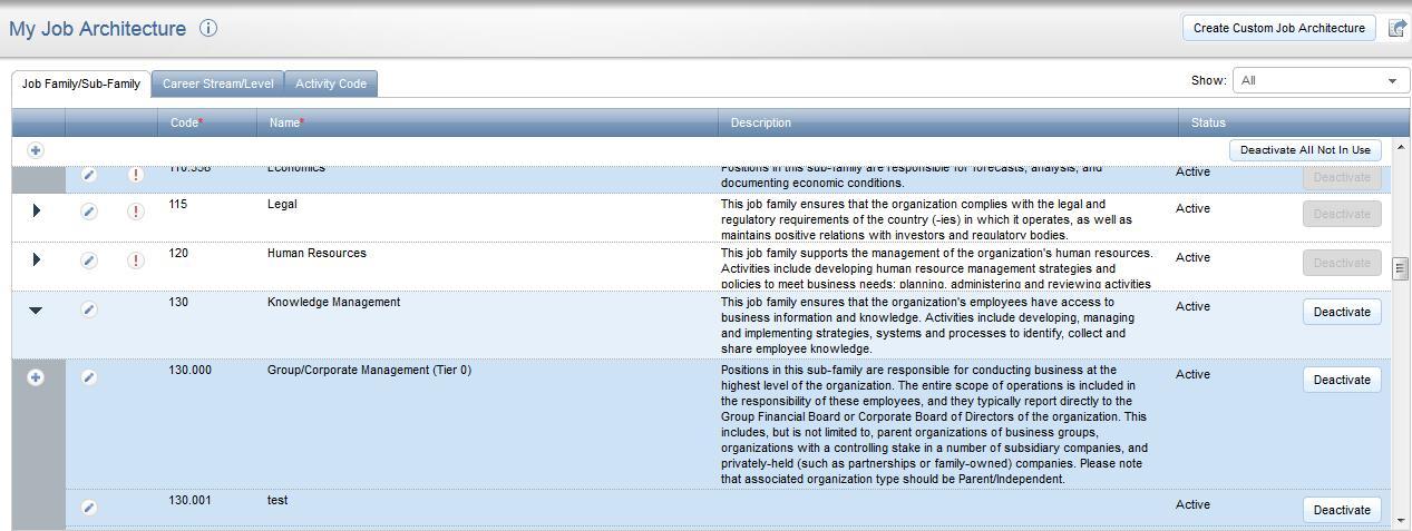 Mercer WIN / Advanced eIPE my job architecture screen