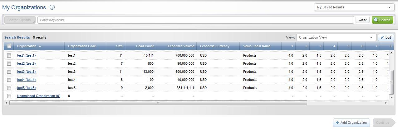 Mercer WIN / Advanced eIPE my organizations screen 1